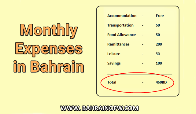 Cost Of Living Bahrain