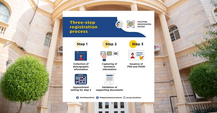 3-Step Registration Process for the Philippine National ID